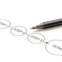 Steps to obtain IP rights